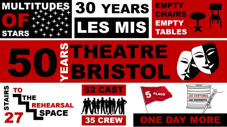 LesMis#s Les Mis By The Numbers Theatre Bristol