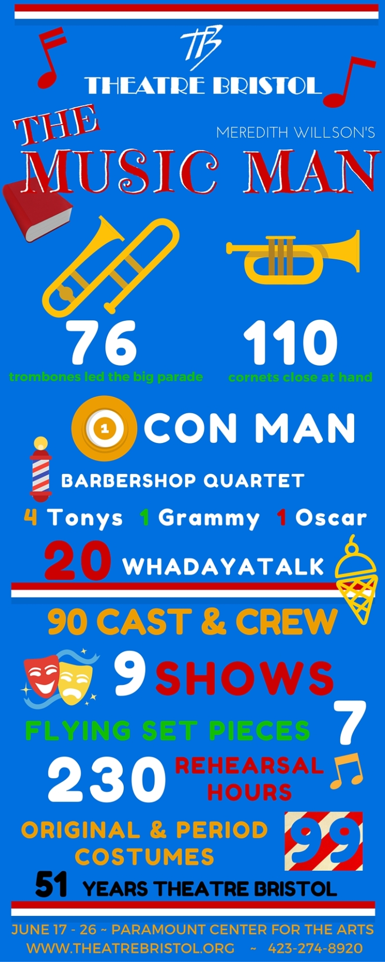 Music Man infographic